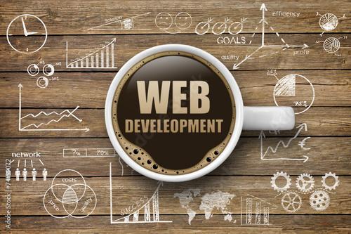 canvas print picture Web Development