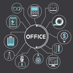 office supplies concept