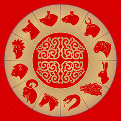 Chinese horoscope.