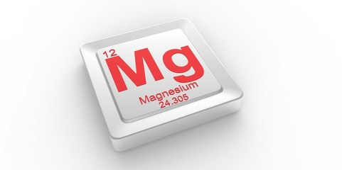 Mg symbol12 for Magnesium chemical element of the periodic table