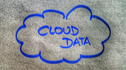 cloud data...