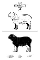 British Lamb Cuts Diagram