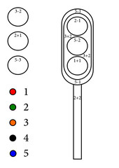 Calculate examples of a colorable semaphore - vector svg