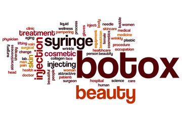 Botox word cloud