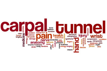 Carpal tunnel word cloud