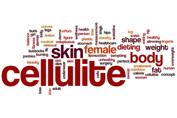 Cellulite word cloud