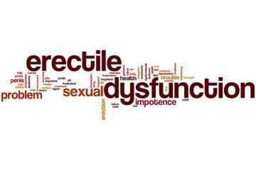 Erectile dysfunction word cloud