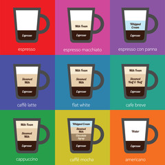 Recipes for the most popular types of coffee. Vector illustratio