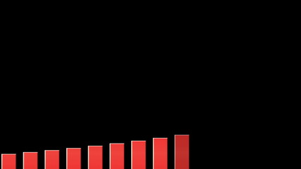 Red bar chart showing growth on black background