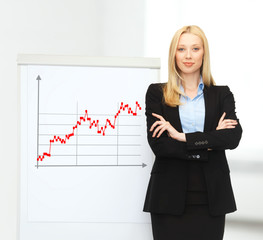 businesswoman with flipchart and forex graph