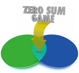 Zero Sum Game Venn Diagram Circles Balance Equal Win Loss