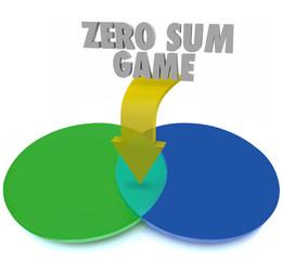 Zero Sum Game Venn Diagram Circles Balance Equal Win Loss