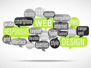 word cloud : responsive web design