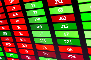 Colored tags with numbers and data of financial instruments