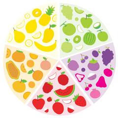 Fruit Circle Vector