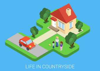 Flat isometric style life in countryside concept