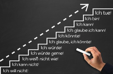 Motivationsstufen