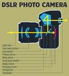 DSLR Camera Diagram - 74340098