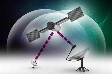satellite dish antennas