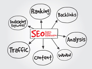 SEO - Search engine optimization, business vector concept