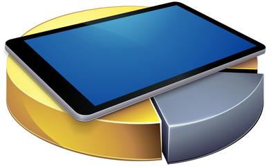 Statistics on tablets