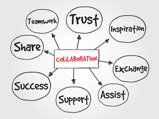 Collaboration, business vector concept for presentations
