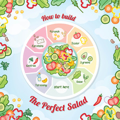 the perfect salad