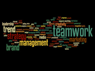 Conceptual business word cloud