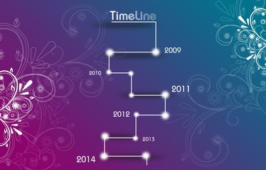 Timeline Template from 2009 to 2014