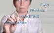 Business woman writing business model.