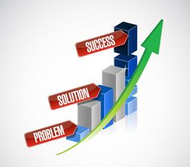 problem, solution, success business graph