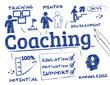 Coaching Chart - 74466859