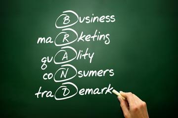 Hand drawn BRAND acronym, business concept on blackboard