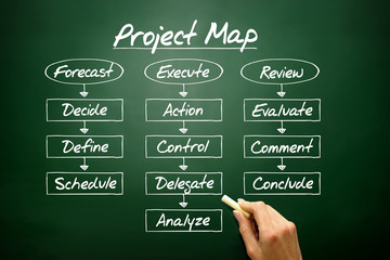 PROJECT MAP flow chart, business concept on blackboard