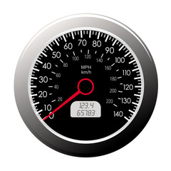 Spedometer
