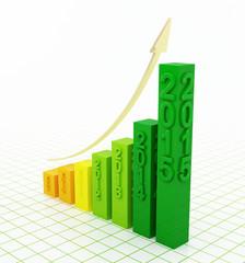 2015 growth chart