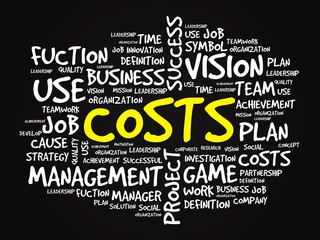 Hand drawn COSTS business concept in word tag cloud