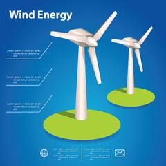 wind energy power generator