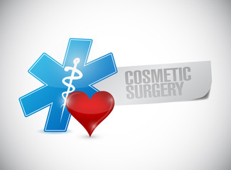 cosmetic surgery medical sign