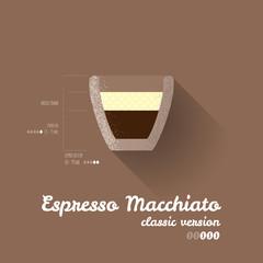 Modern Simple Espresso Macchiato Classic Recipe Poster
