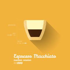 Modern Simple Espresso Macchiato Modern Recipe Poster