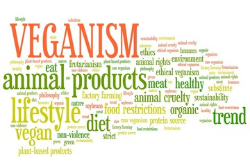 Veganism - word cloud concept