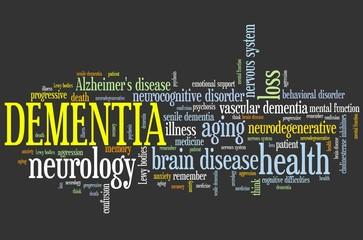 Dementia - word cloud concept