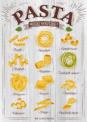 Poster pasta wood