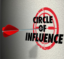 Circle of Influence Target Words Spreading Message Contacts Frie