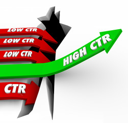 High vs Low CTR Click Through Rate Online Advertising Great Perf