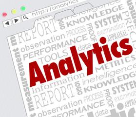 Analytics Website Online Internet Tools Measure Results