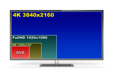 4K TV display with comparison of screen resolutions