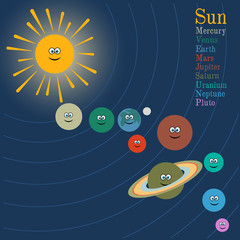 Solar system in cartoon style