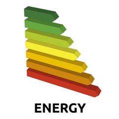 Energy performance label